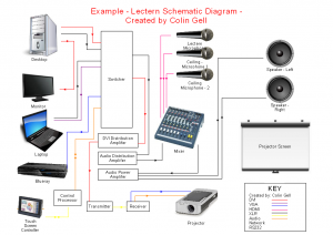 Schematic Sample1